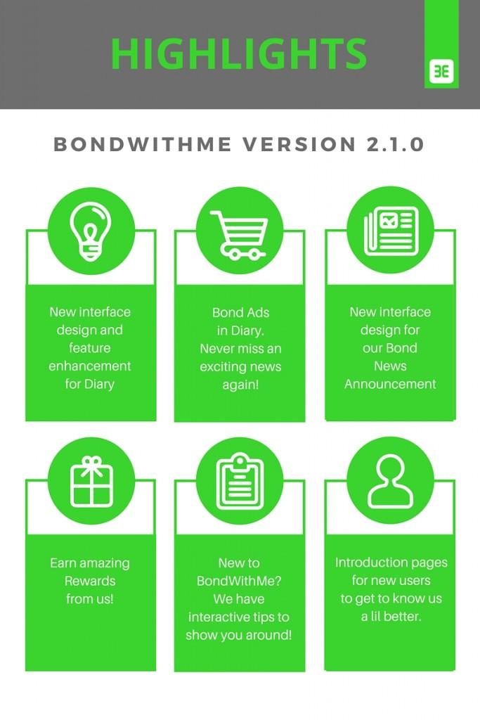 bwm update v2.1.0